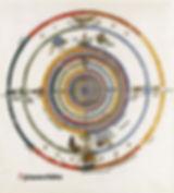 Jung's Mandala.jpg
