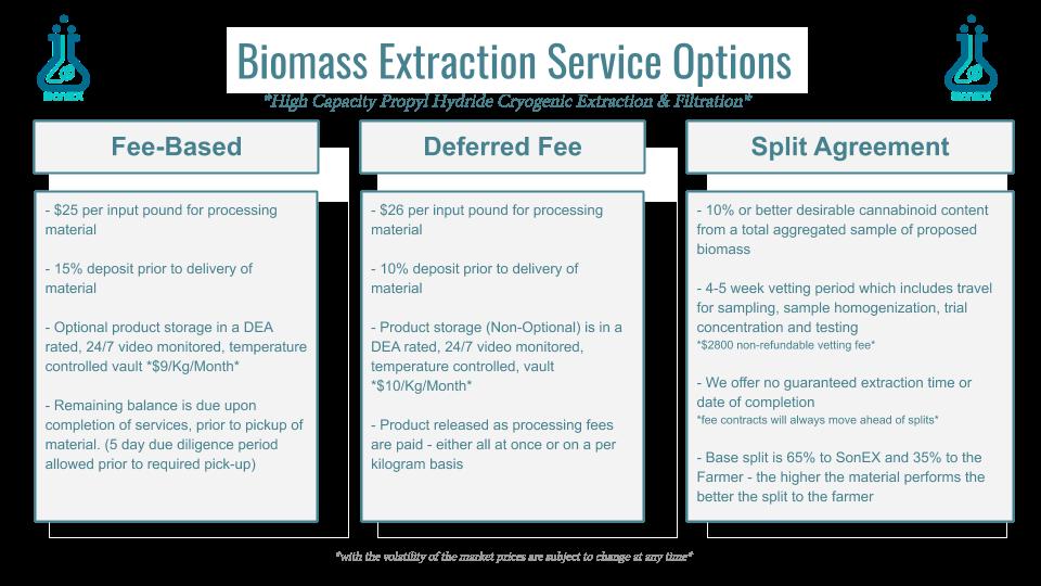 SonEX Standards & Pricing.png