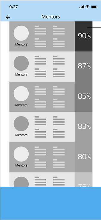 Mentors Page