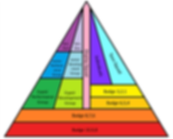 Club pyramid.png