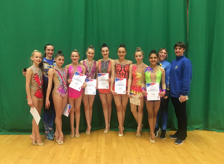 Zone B Grades and Group Competition