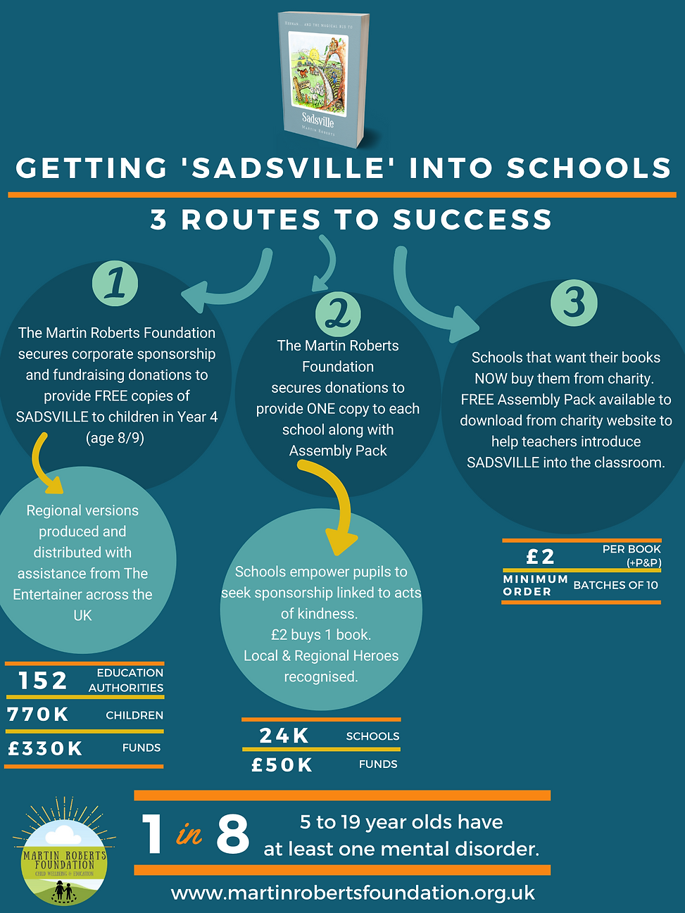 Sadsville Process Infographic-2.png