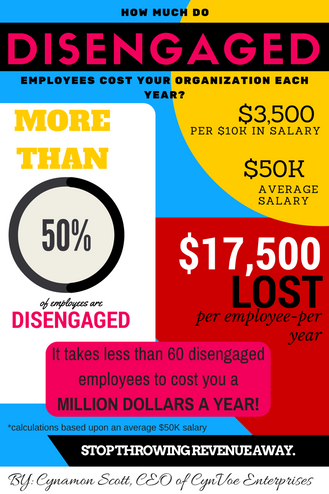 Your disengaged employees are costing you BIG BUCKS honey.