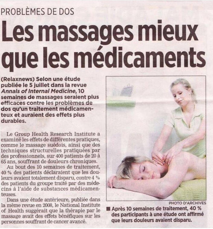 Selon une étude 10 semaines de massage seraient plus efficaces contres les problèmes de dos que certains traitements médicamenteux.