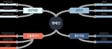 NCWeb_home3_diagram-L_campaign_860x379.p