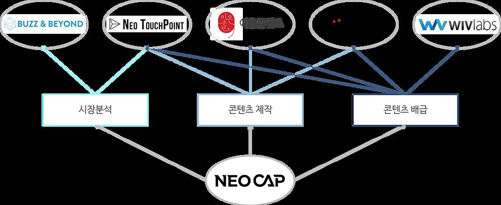 NCWeb_home7_strategic_network4_2001x821.