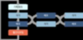 NCWeb_home3_diagram-R_operation_859x415.