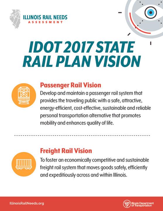 IDOT 2017 State Rail Vision Plan