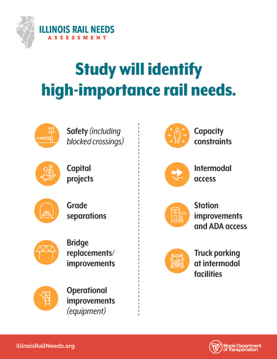 Study will identify high-importance rail needs