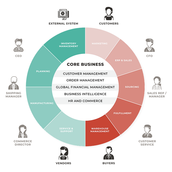 Core_Business_ONS-06.png