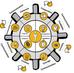 Kompass-Change-Modell