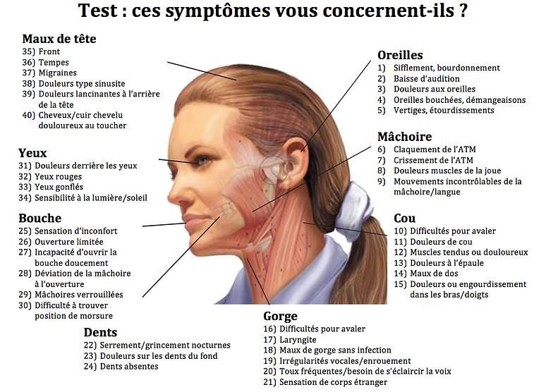 liste des symptômes du déficit postural