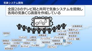 0000北海道放送/青森テレビ/東北放送/テレビユー福島/新潟放送/.png