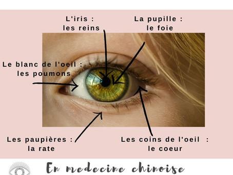 Tout savoir sur nos yeux !