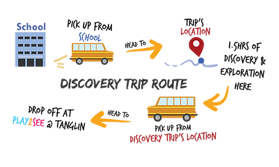 discoverytrip-01.png