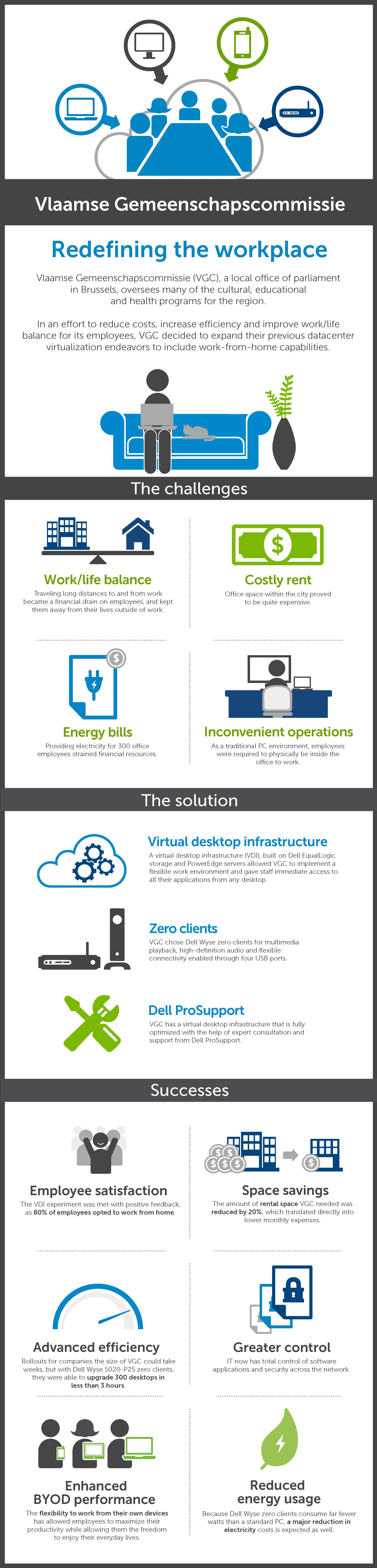0251-infographic-VCG-consolidated-Final