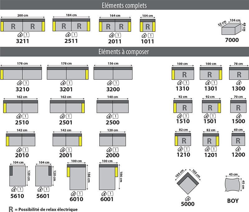 CONFIG REEF 2021 IMG.jpg