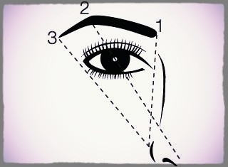 Sculpting Your Perfect Bold, Beautiful Brows [PART 1]