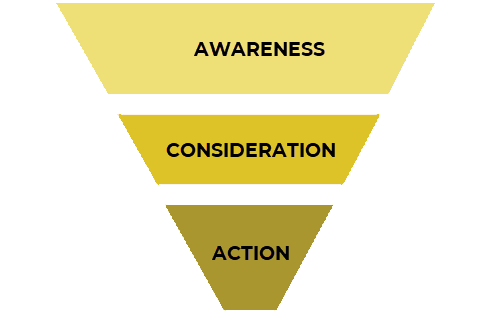 sales-funnel-4.png