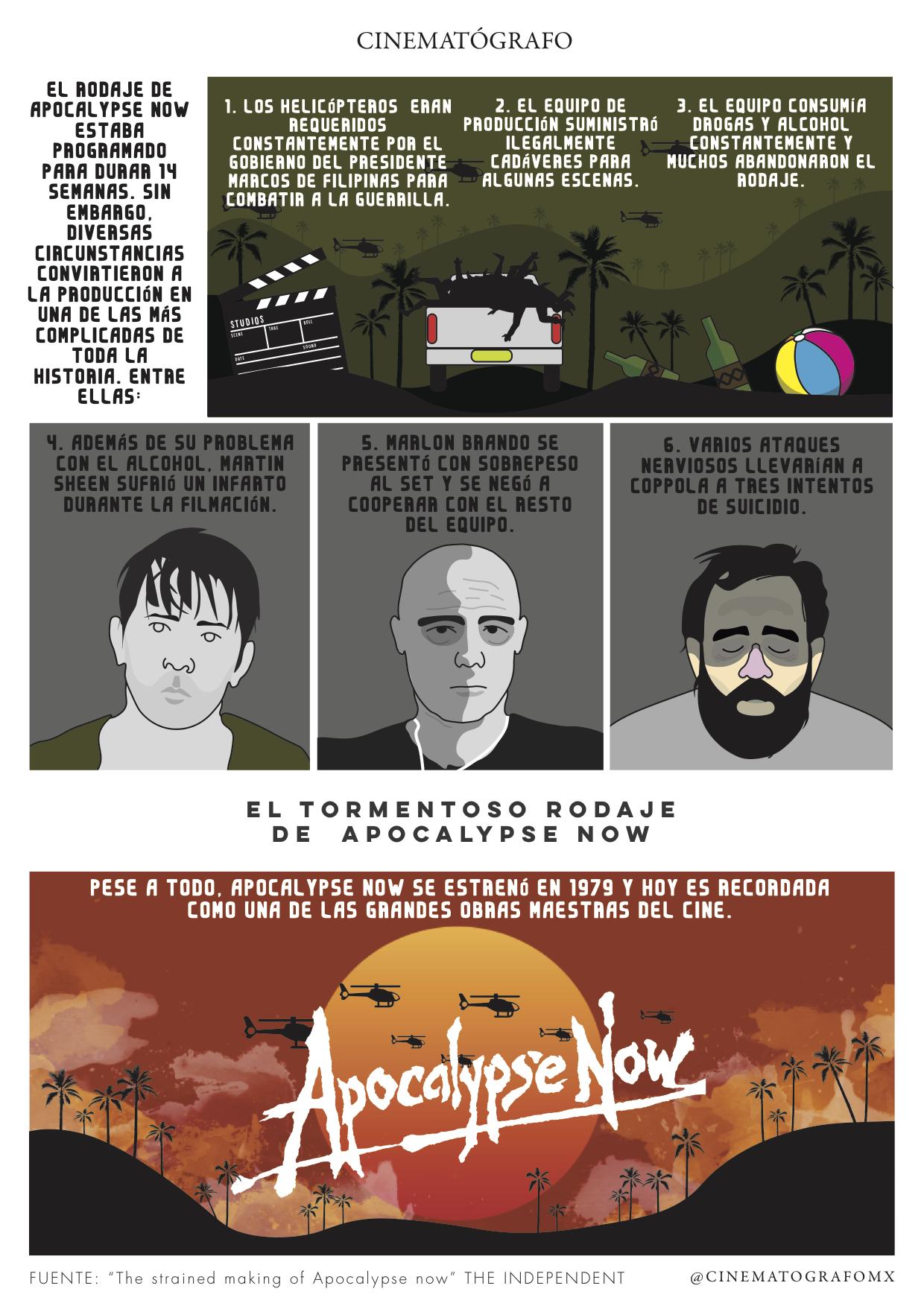 El tormentoso rodaje de Apocalypse Now