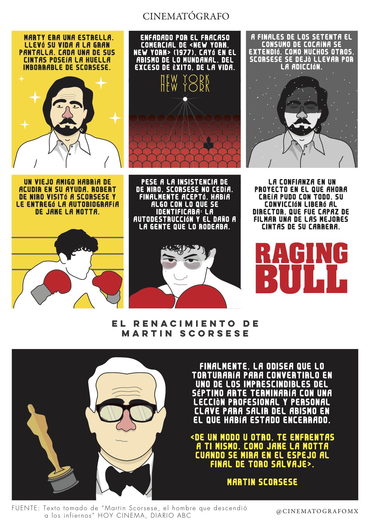 El renacimiento de Scorsese
