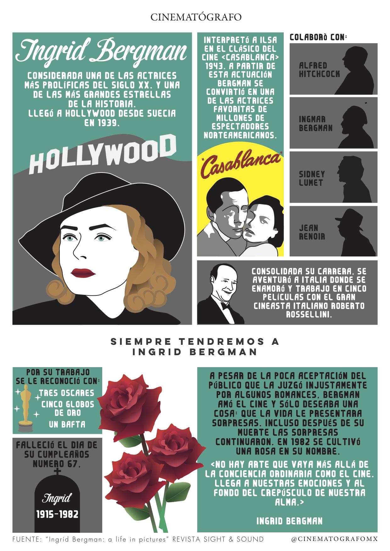 Siempre tendremos a Ingrid Bergman