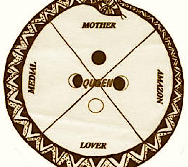 Core Archetypes of Sacred Feminine Initiation