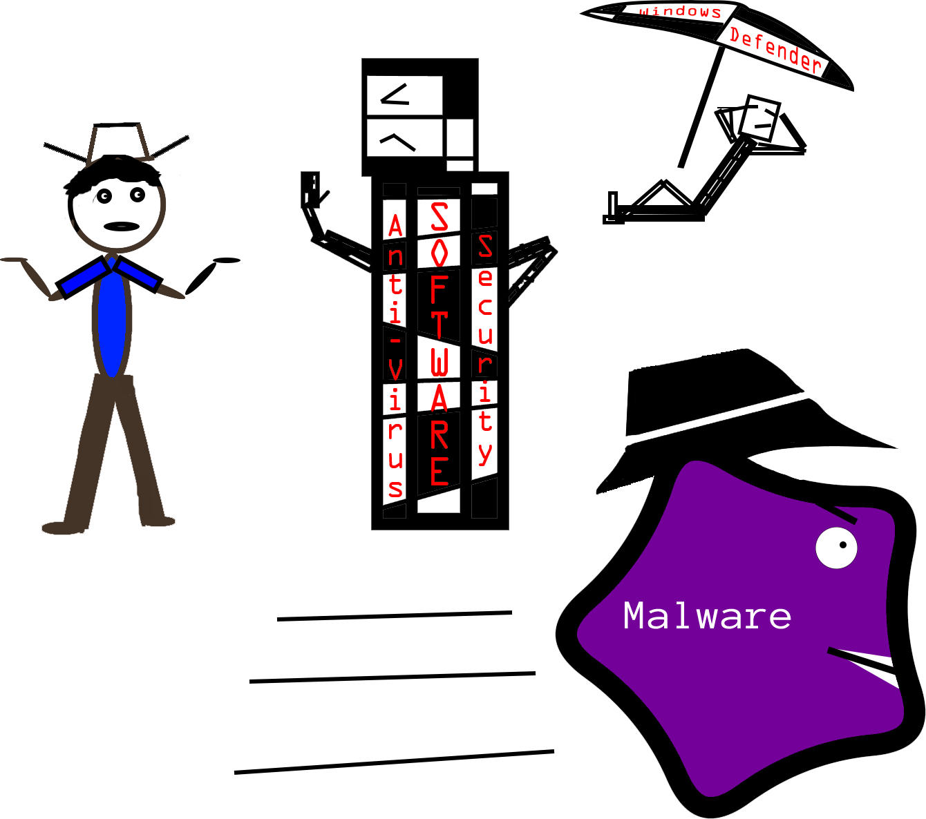software security