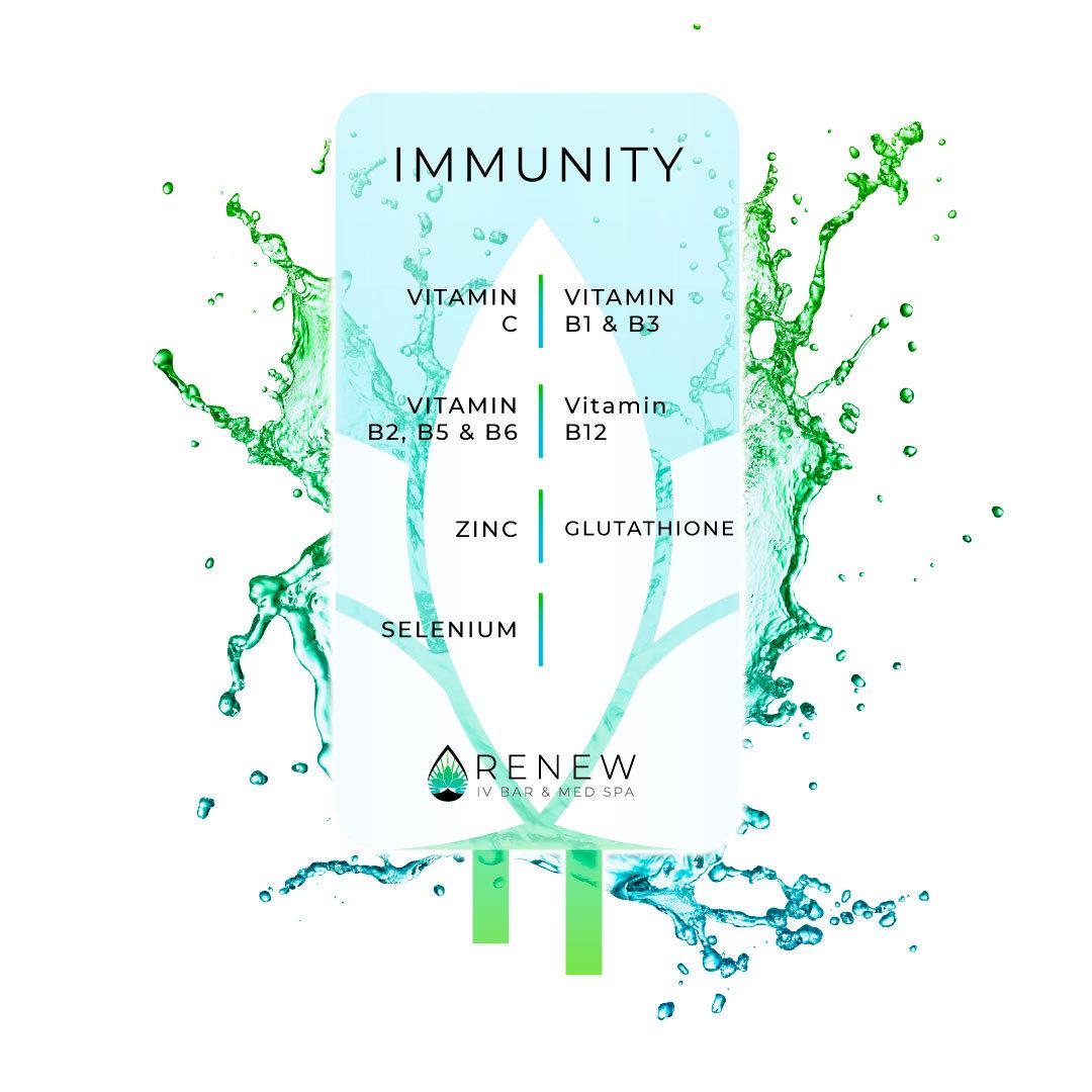 Immunity (500 ML)