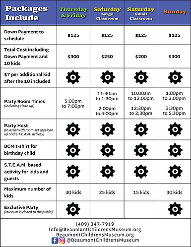 Birthday Party Info_Party Packages.png