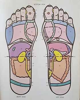 reflexology_edited.jpg
