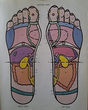 Flourish | Foot Reflexology | Glasgow, Scotland
