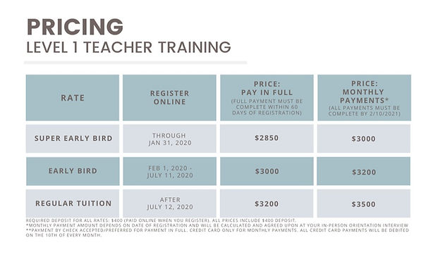 Level 1 Pricing Grid