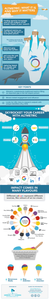 Altmetric infographic by Animate Your Science