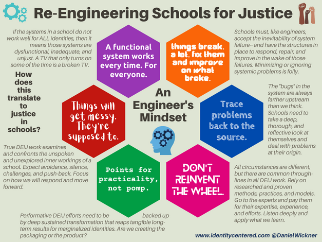 Re-Engineering Schools for Justice