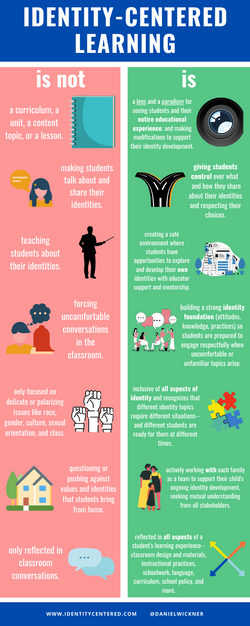 Identity-Centered Learning Is and Is Not...