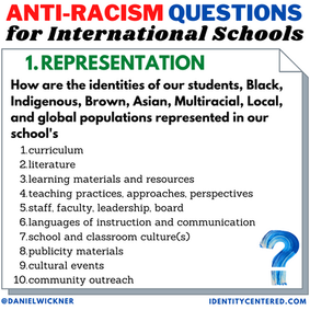 Anti-Racism Questions
