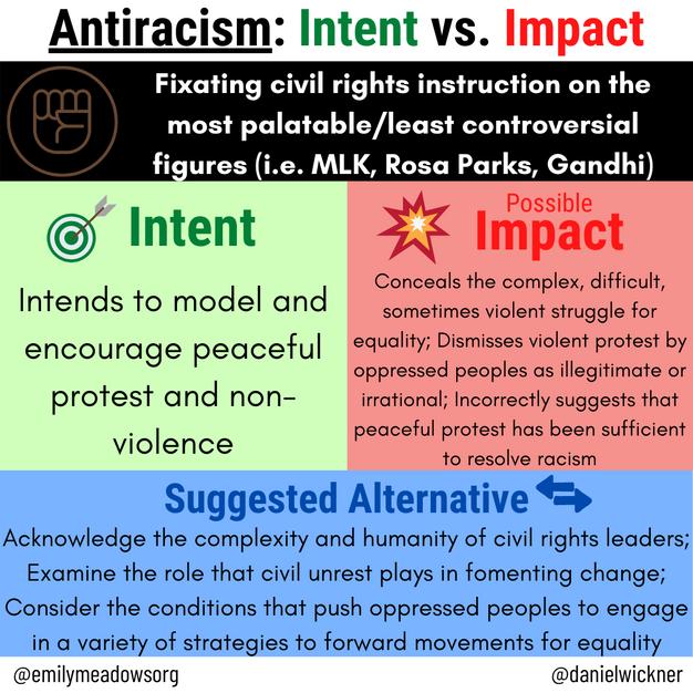 Antiracism: Intent vs. Impact