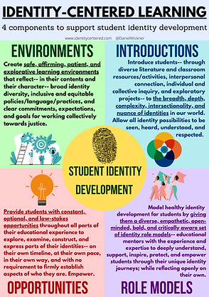Identity-Centered Learning_ 4 Components