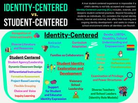 Identity-Centered vs Student-Centered