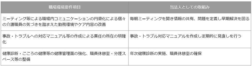労働環境・処遇の改善.JPG
