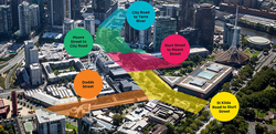 Transforming Southbank Boulevard