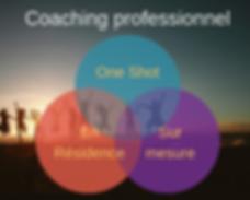 4_coaching_sur_mesure.png