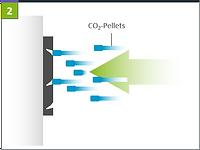 Trockeneisreinigung Effekt 2