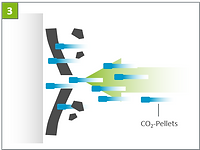 Trockeneisreinigung Effekt 3