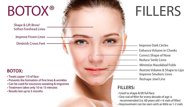 Botox-Fillers-Injectables