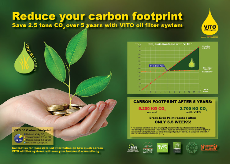 VITO_GoGreen_Carbon_Footprint