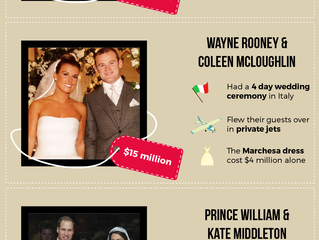 Top Ten Most Expensive Weddings
