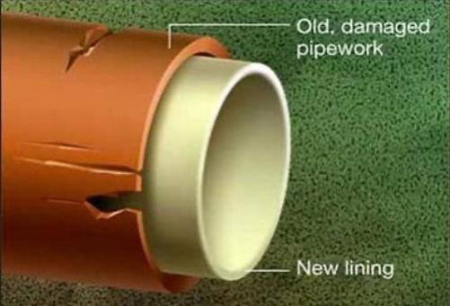 drain relining, drain repair, drain re-lining