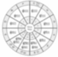 key-signature-chart_edited.jpg